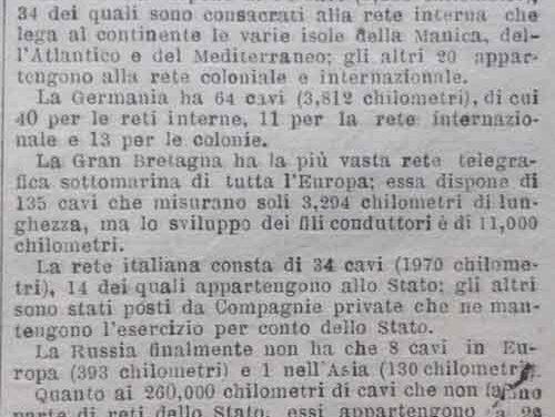 La rete telegrafica sottomarina nel 1896.